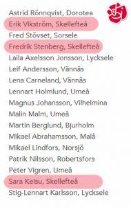 Västerbottens ombud för partikongressen 2019.